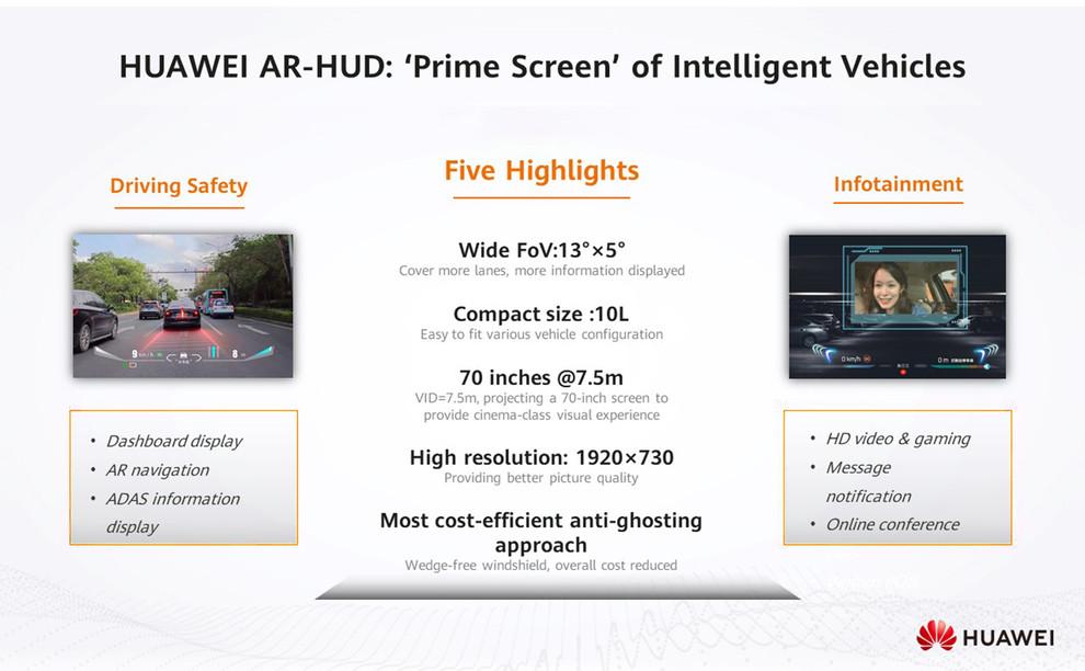 Huawei IAA AR-HUD presenta soluzione per l'auto intelligente Mobility 2021 fiera monaco guida autonoma it intelligence vetture