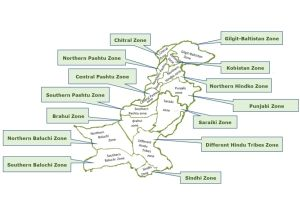 Languages of Pakistan