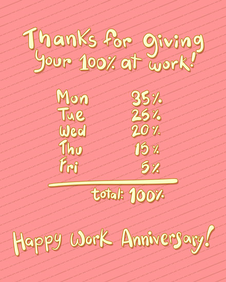 anniversary card thanks for giving your 100 percent