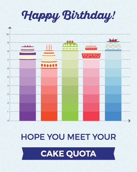 happy birthday card cake bar graphs
