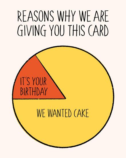 happy birthday card reasons pie chart