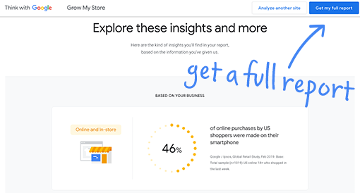 Quick and easy evaluation of your retail website