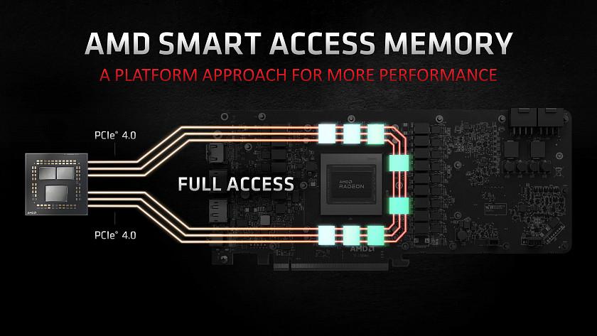 smart-access-memory-prichazi-na-intel-platformu