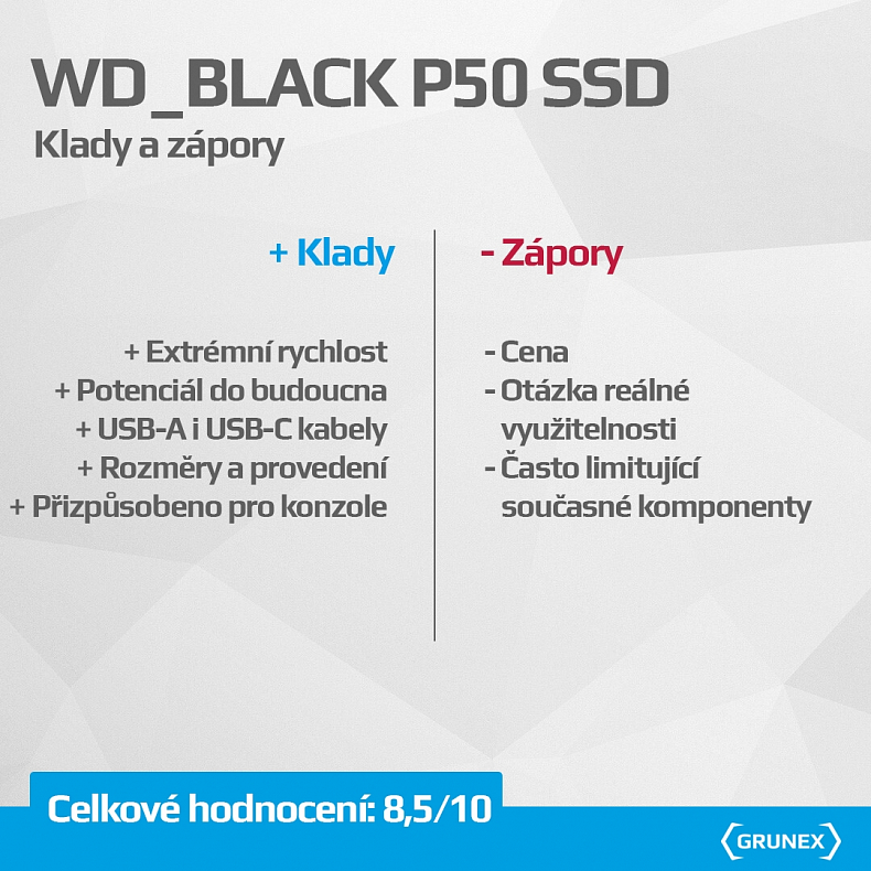 Recenze WD Black P50 review