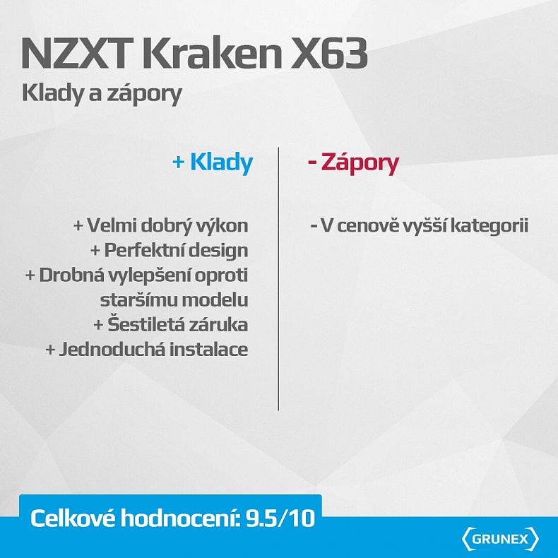 Hodnocení NZXT Kraken X63 recenze