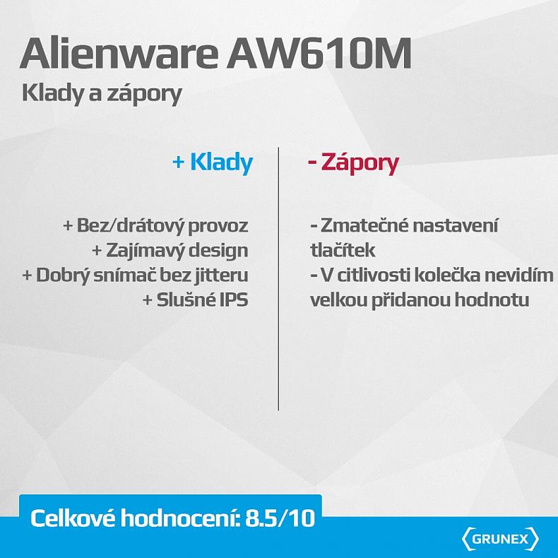 Recenze Alienware AW610M herní myš