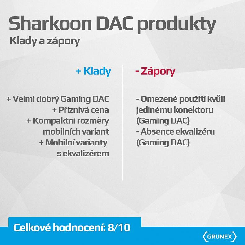 Sharkoon recenze zvukové karty DAC