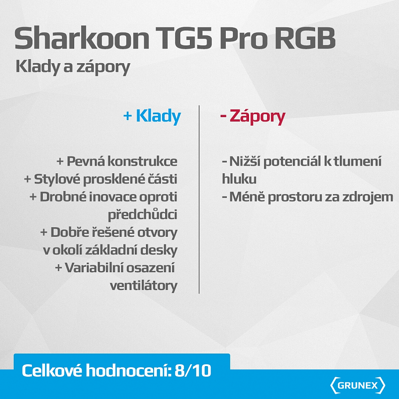 Recenze Sharkoon TG5 Pro RGB