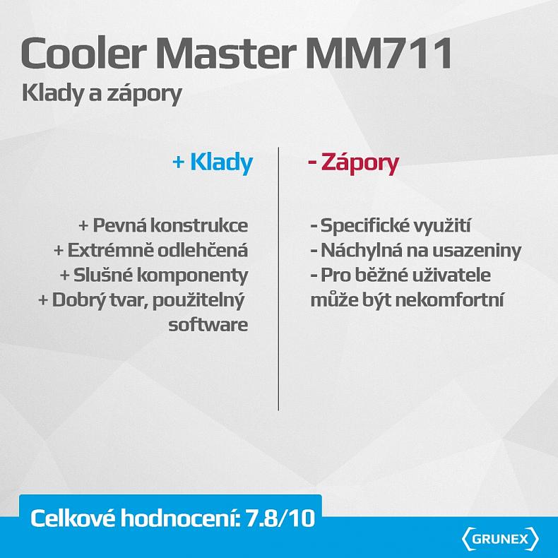 Recenze Cooler Master MM711 dojmy zkušenosti
