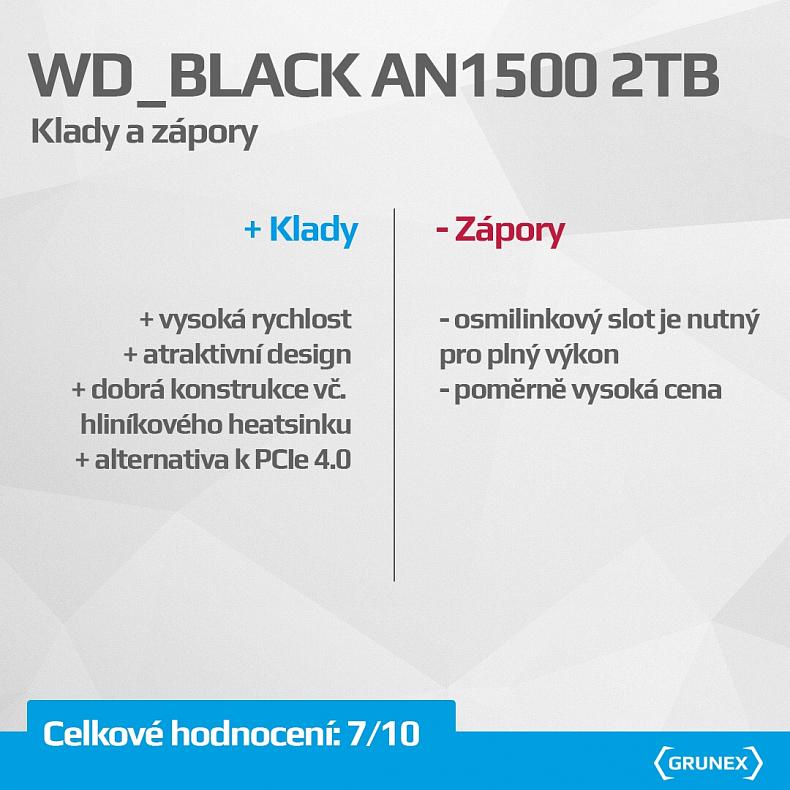 WD_BLACK AN1500 recenze RGB SSD