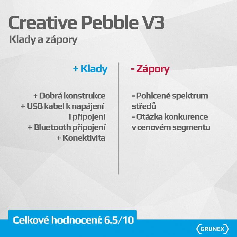 Recenze 2.0 reproduktory Creative Pebble V3