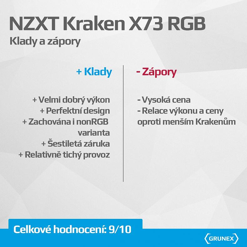 Recenze vodní chlazení NZXT Kraken X73