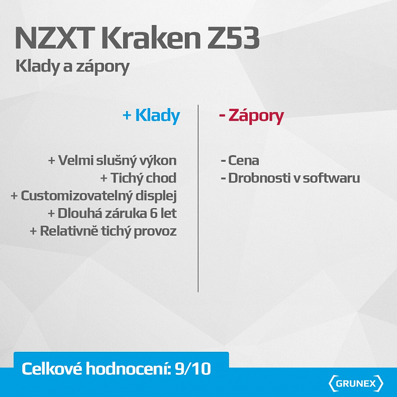 NZXT Kraken Z53 shrnutí recenze