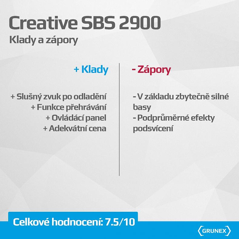Recenze Creative SBS 2900 reproduktory