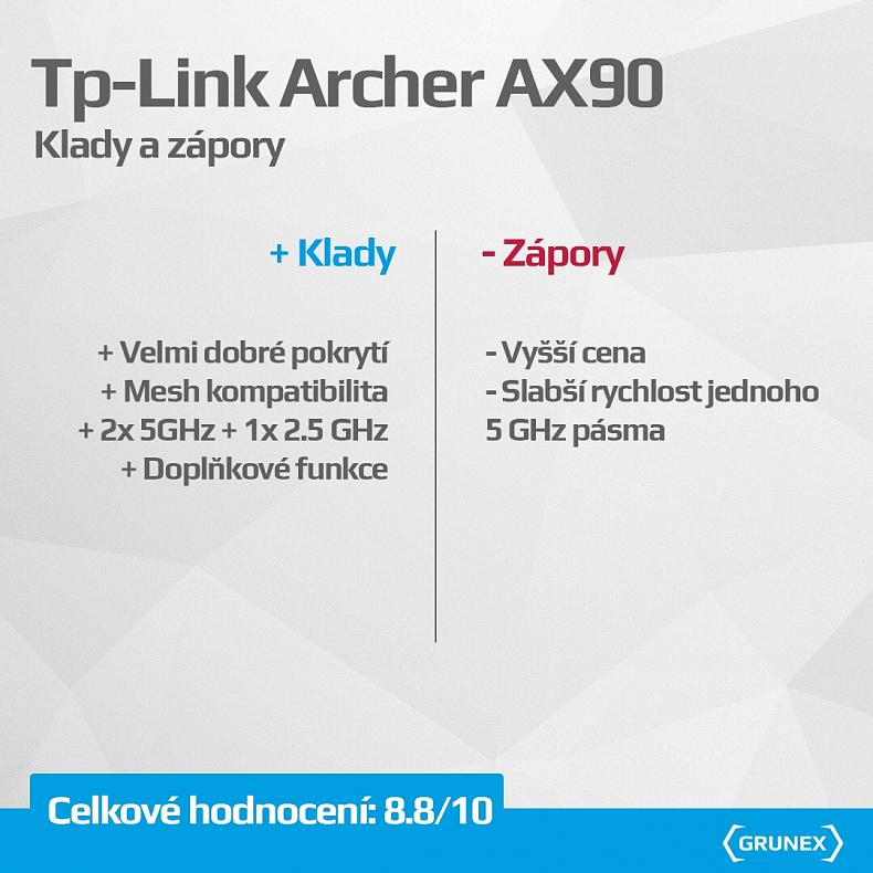 Recenze Router TP Link Archer AX90