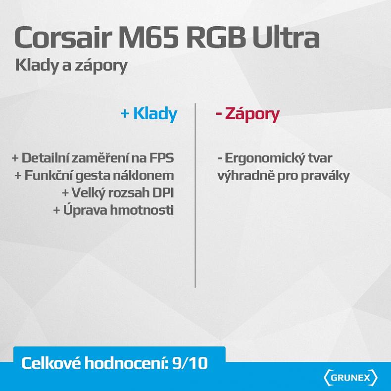 Recenze Corsair M65 RGB Ultra myš