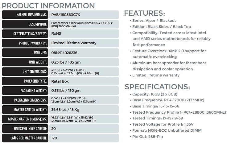 Specifikace Patriot Viper RAM DDR4 Blackout 4