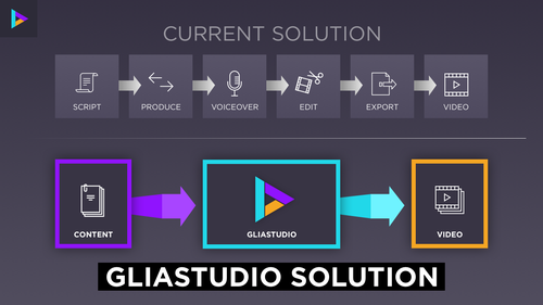 solution for video marketing.png