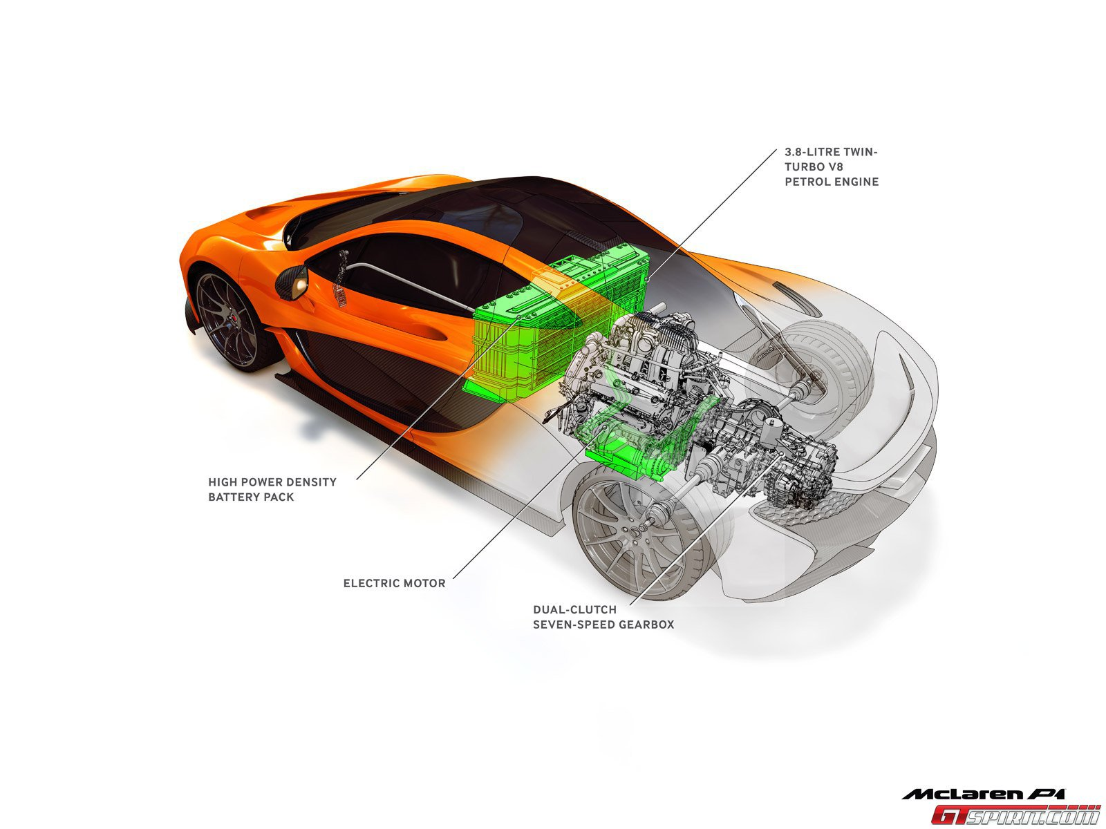 Mclaren P1 Comes With 916hp 38 Litre V8 And Electric Motor Bugatti Veyron Engine Diagram Car
