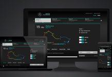 "Follow Mercedes-AMG F1 Race Updates Through the New ""My Race Hub"""