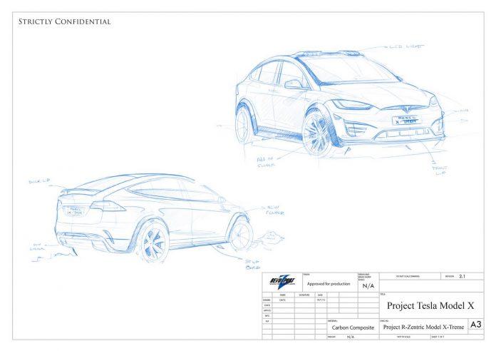 Revozport Offroad Tesla Model X