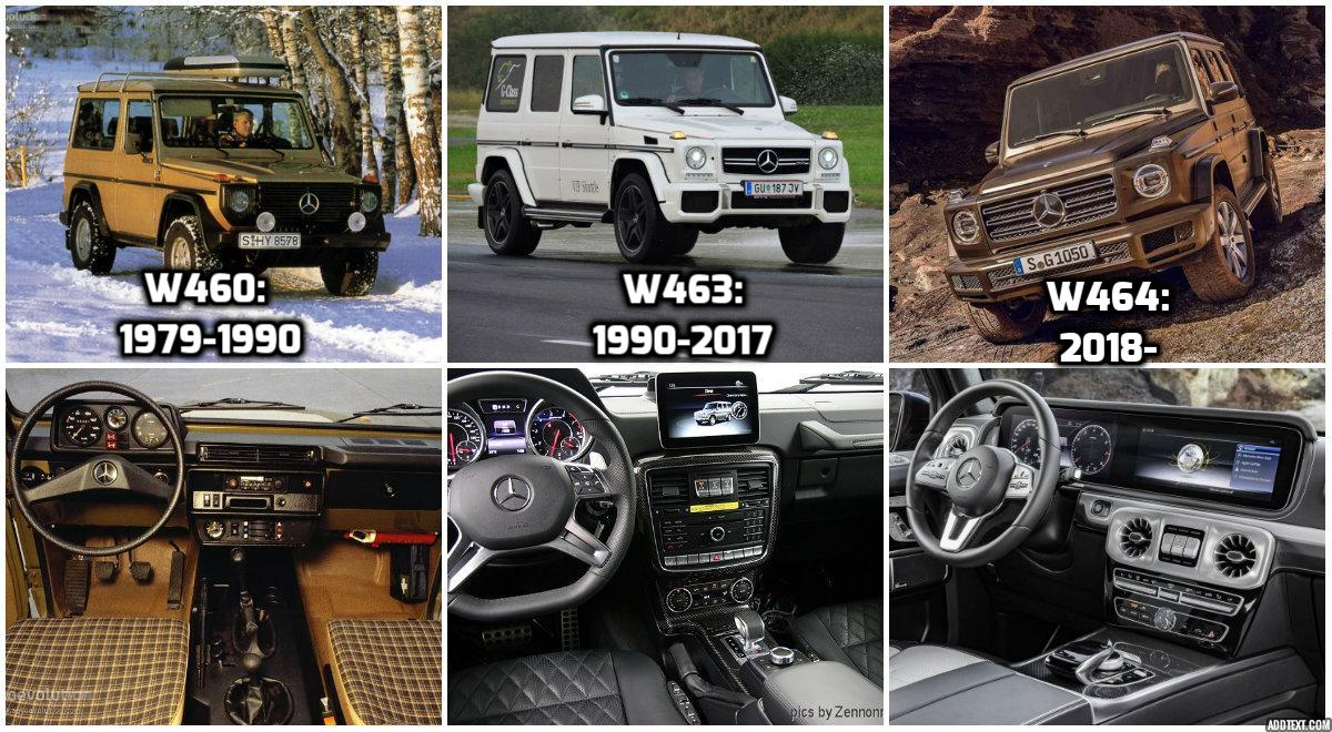... Is Evolutionary Rather Than Revolutionary Will Likely Ensure That The G Class  Continues To Appear To The Same Customer Base. Mercedes Benz Are Expected  ...