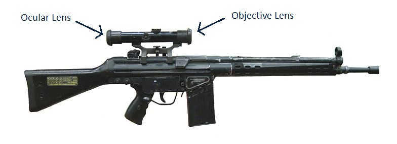 A rifle with a scope that shows which side is the objective lens and which is the ocular lens