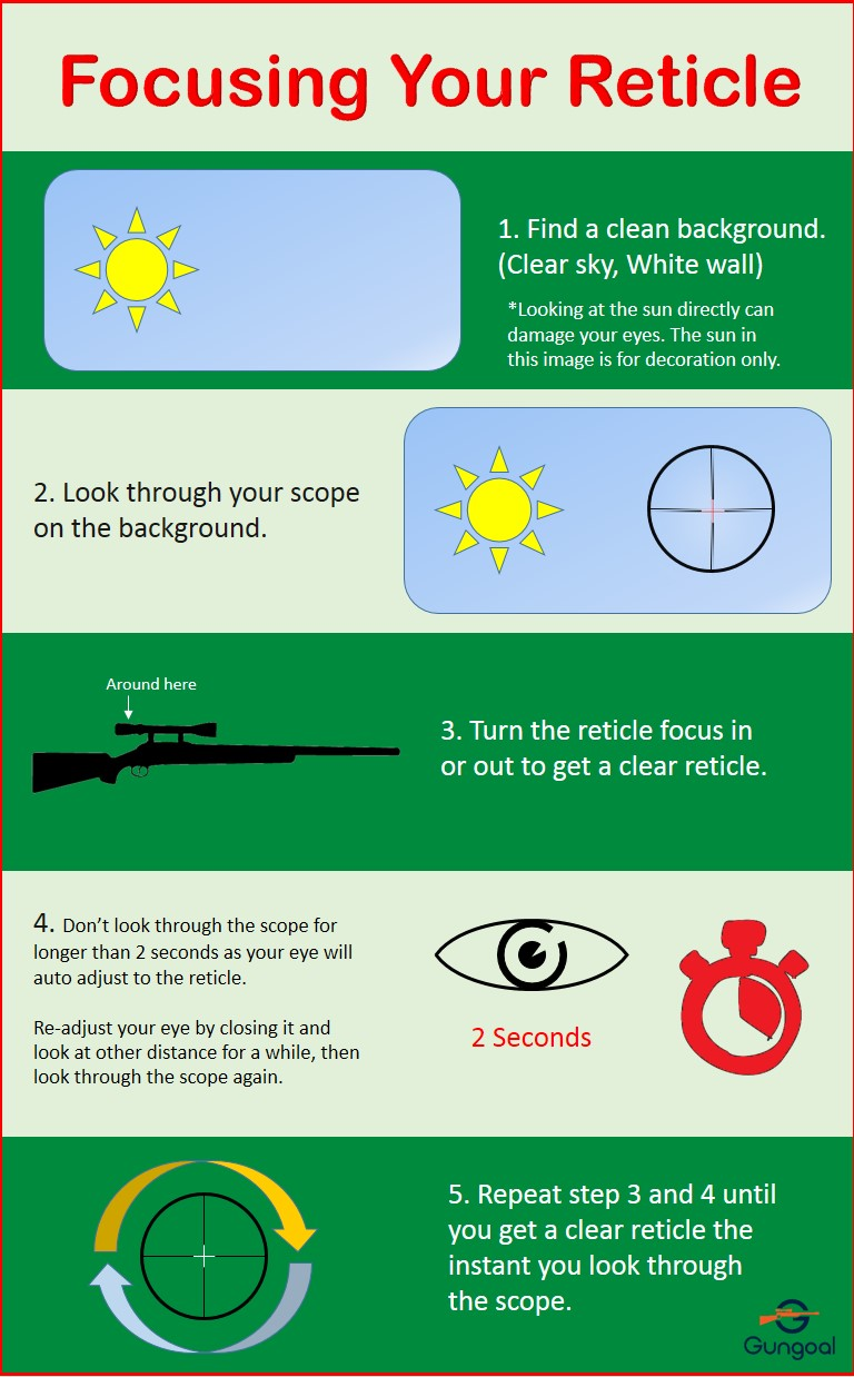 How to Focusing your reticle infographic