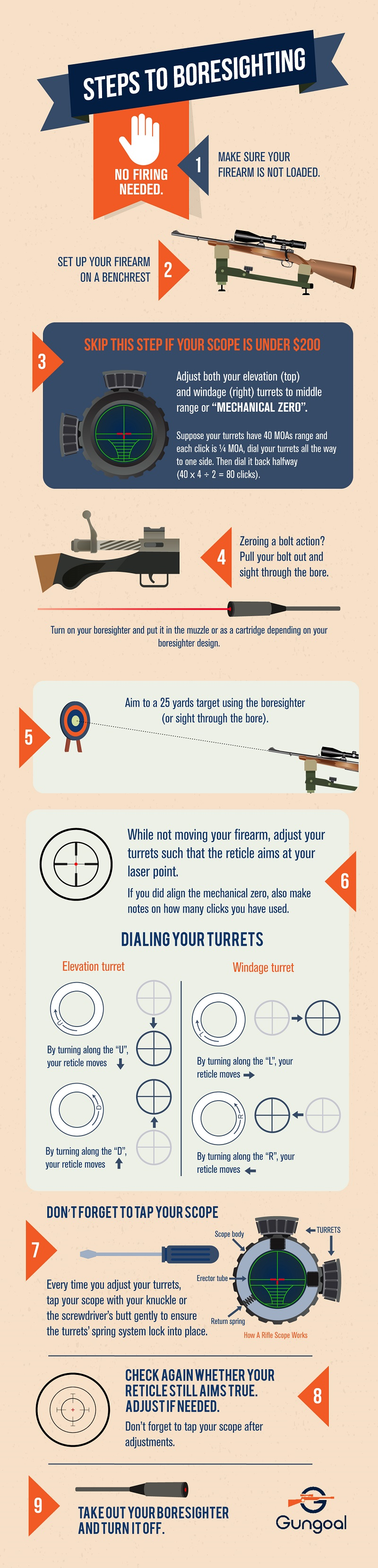 How to Boresight Infographic