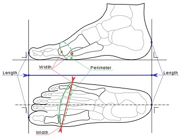Foot_width_and_length_measurement_for_Mondopoint_(multilingual)
