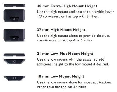 Sparc 2 mount