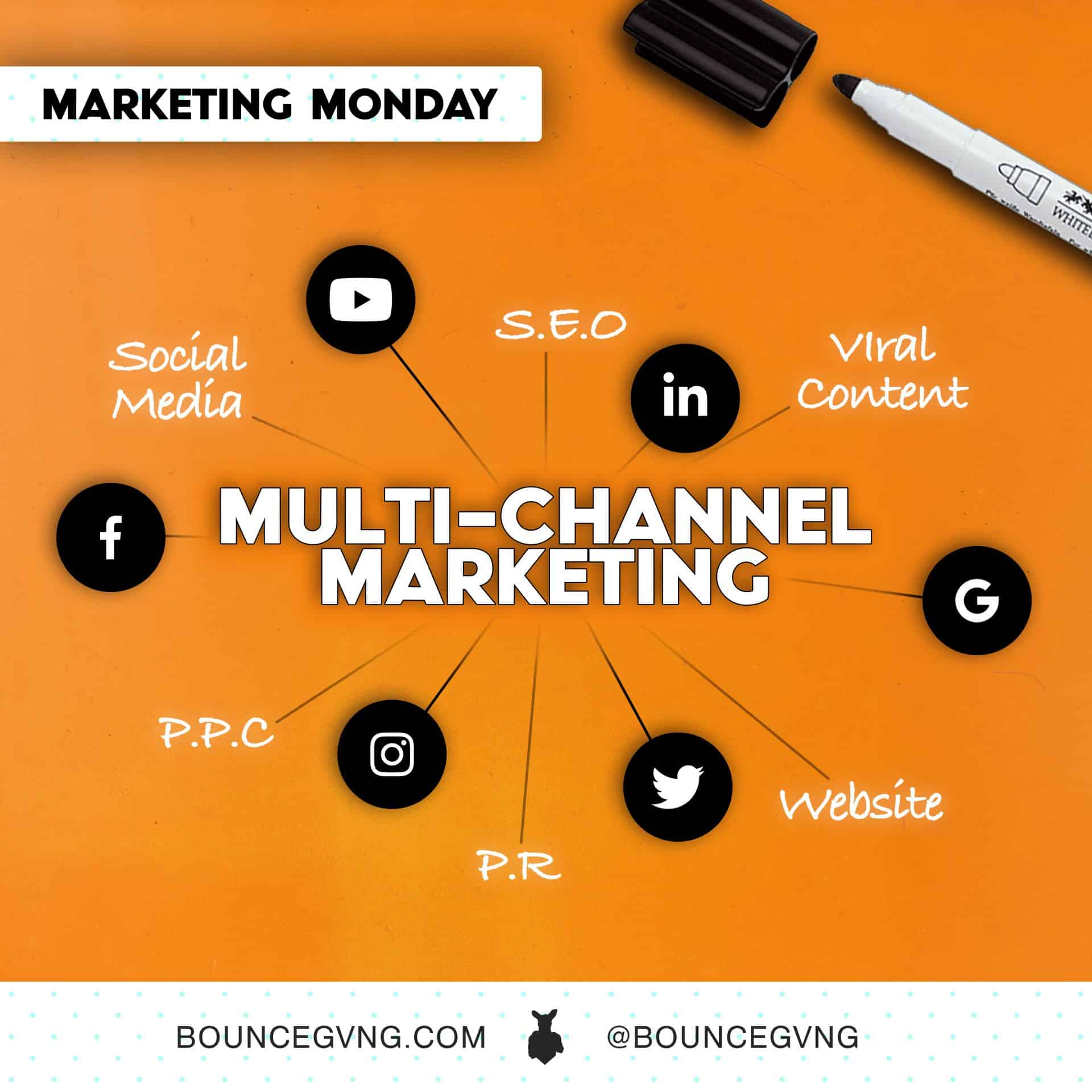 Marketing Monday: Spotify Playlist Obsession Bounce Gvng
