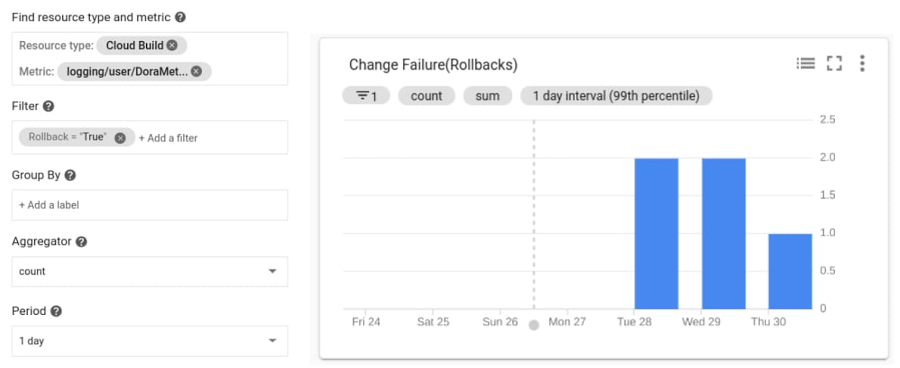 10 Change Failure Count.jpg