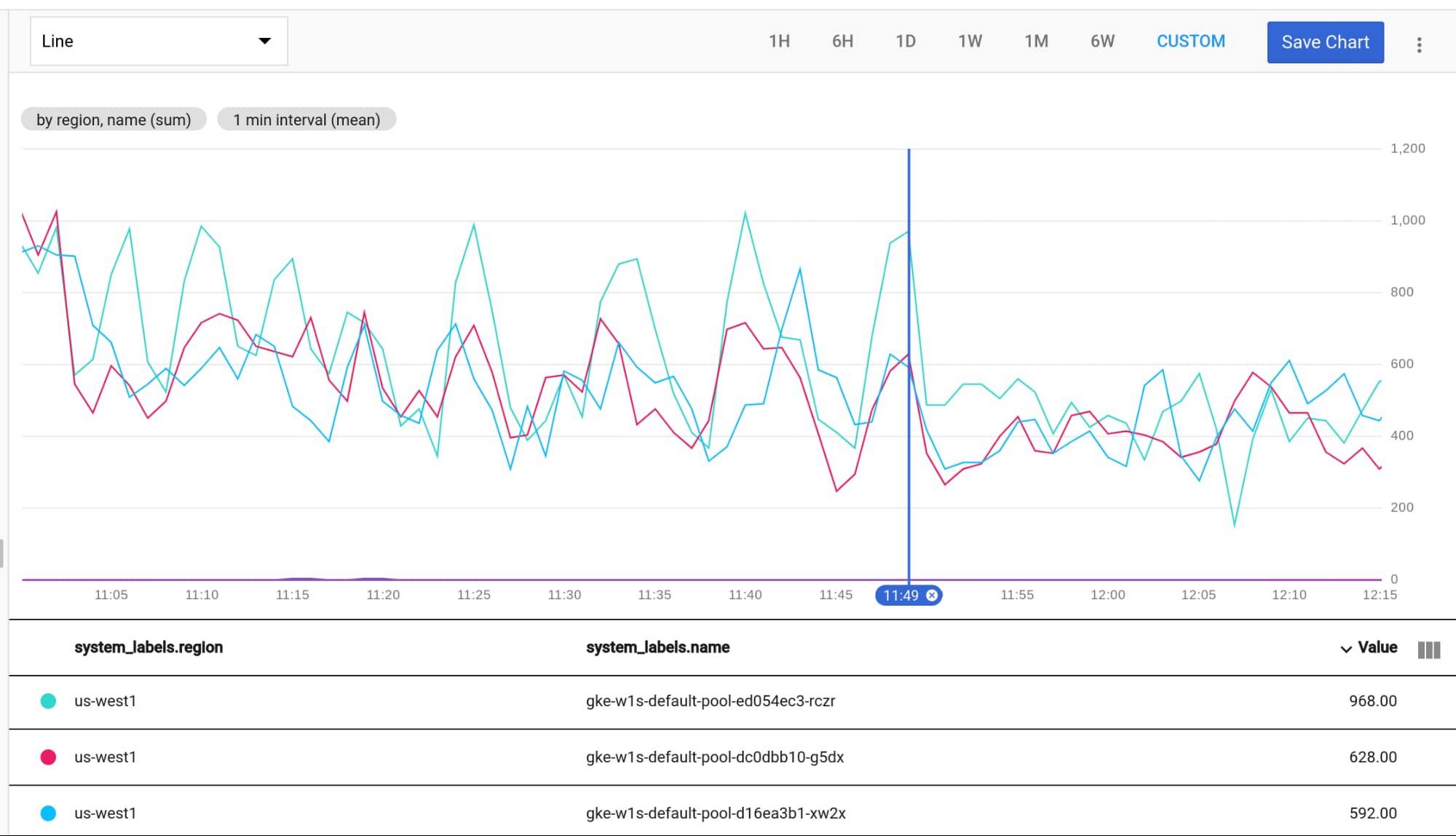 1 - Cloud Monitoring.jpg