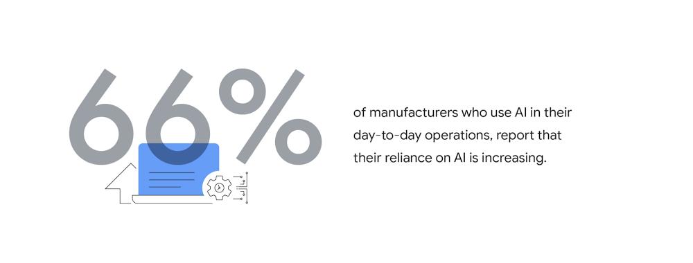1 AI acceleration in manufacturing.jpg