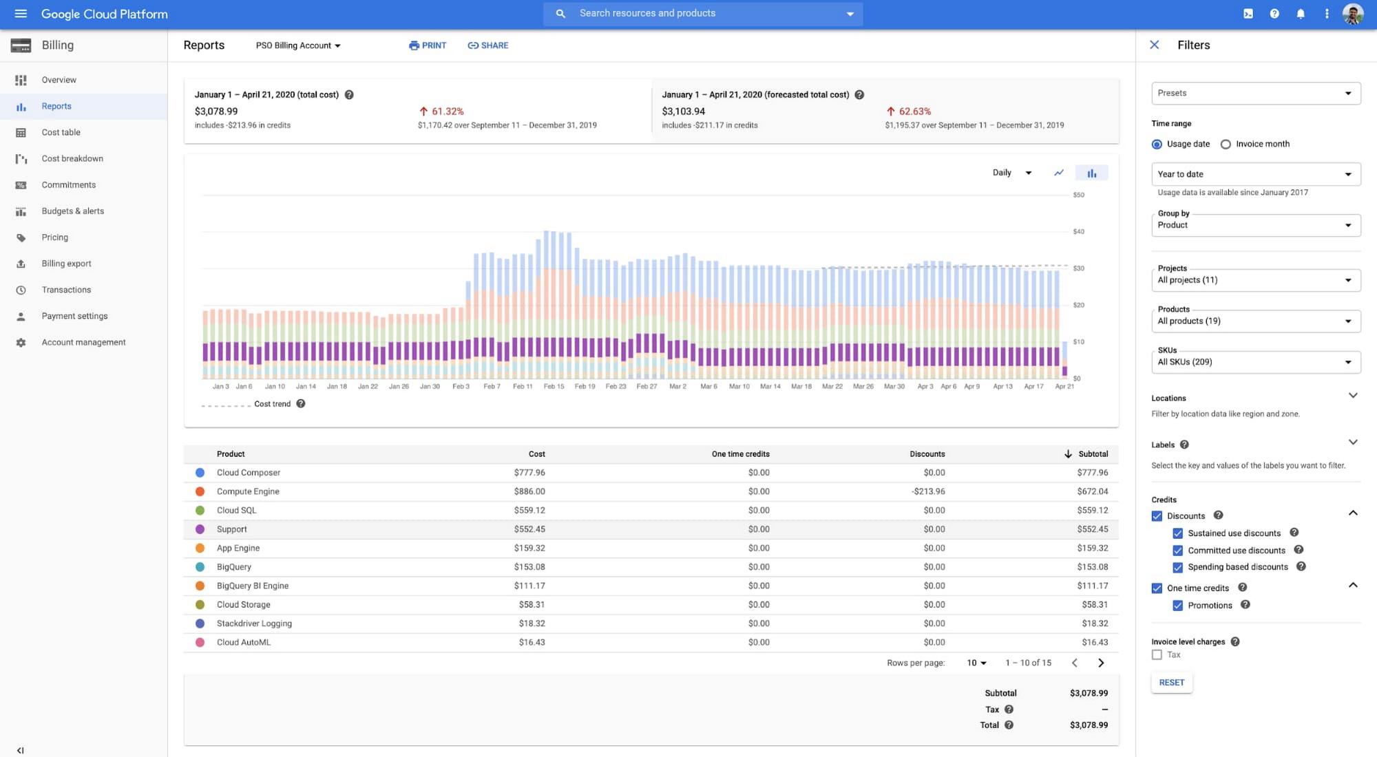 1 Billing Reports in the Google Cloud.jpg