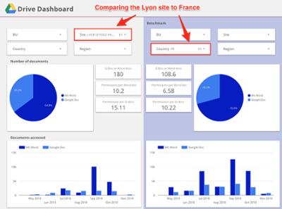 A Google Cloud partner shows how they built a custom
