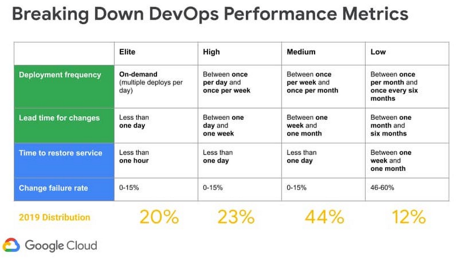 1 breaking down devops perf.jpg