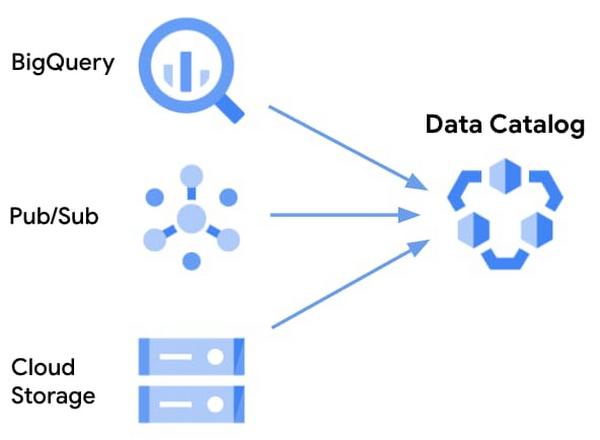 1 data catalog.jpg