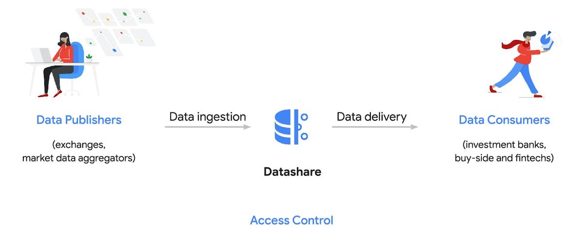 1 datashare.jpg