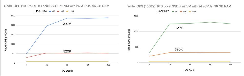 2 Maximum storage performance.jpg