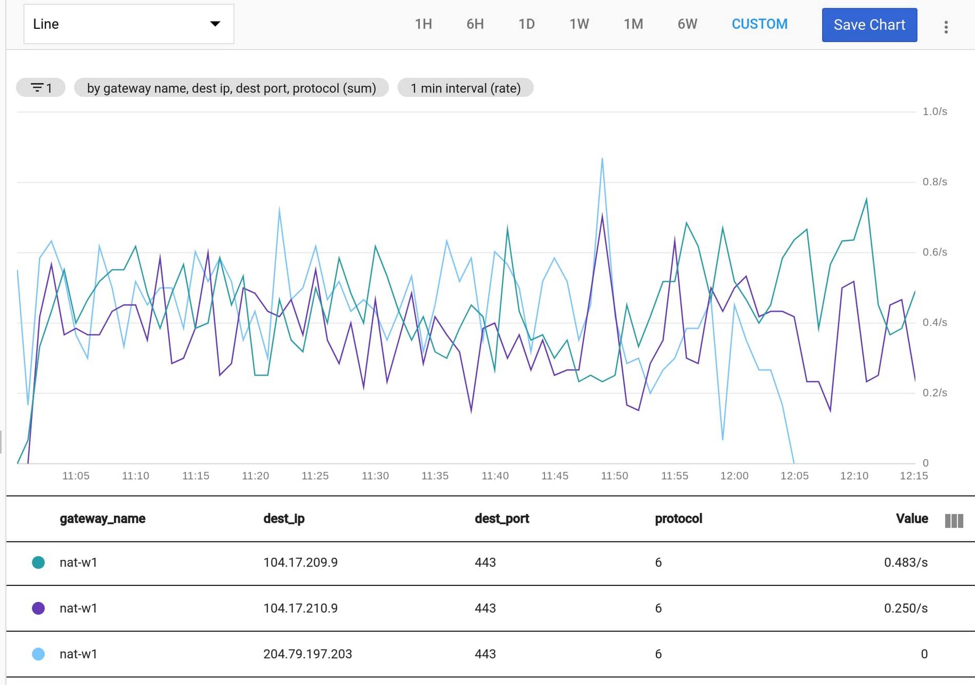 3 - MQL query graphs.jpg