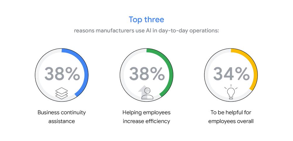 3 AI acceleration in manufacturing.jpg