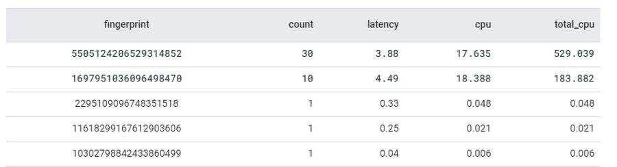 3 Query statistics.jpg