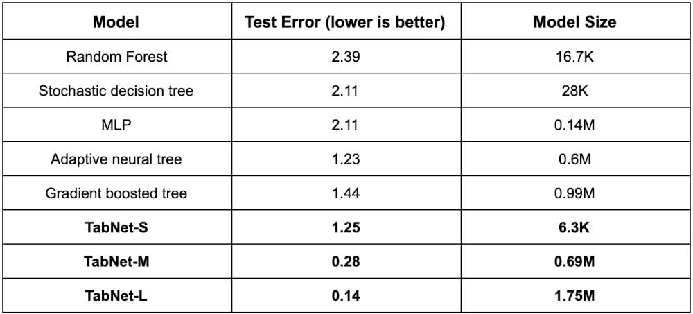 3 table 1.jpg