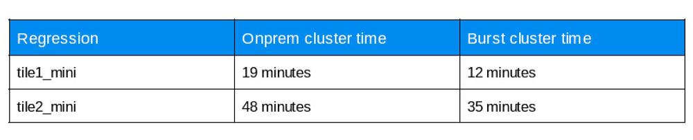 4 Hybrid cloud for EDA.jpg