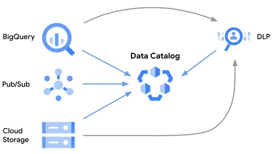 4 data catalog.jpg