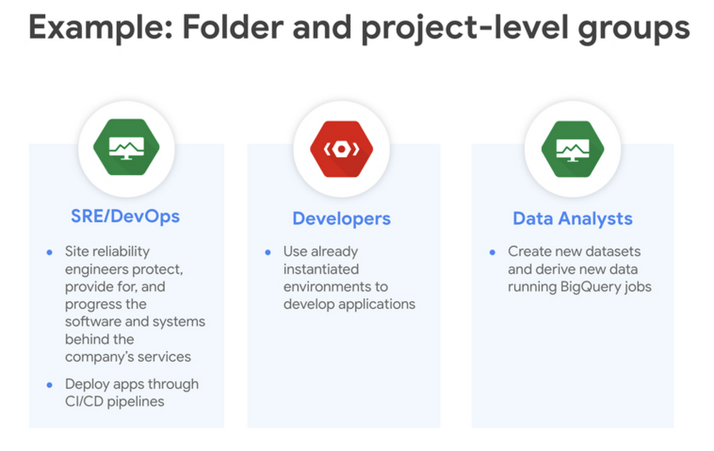 5 - example folder and project-level groups.jpg