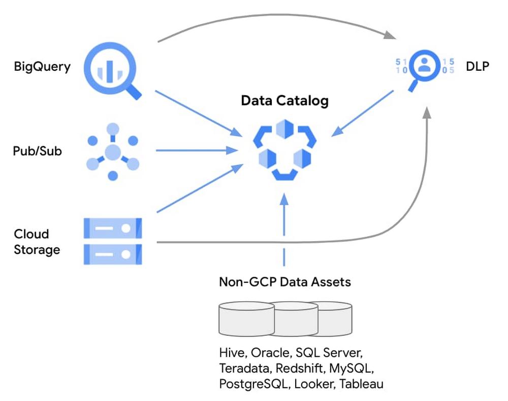 5 data catalog.jpg