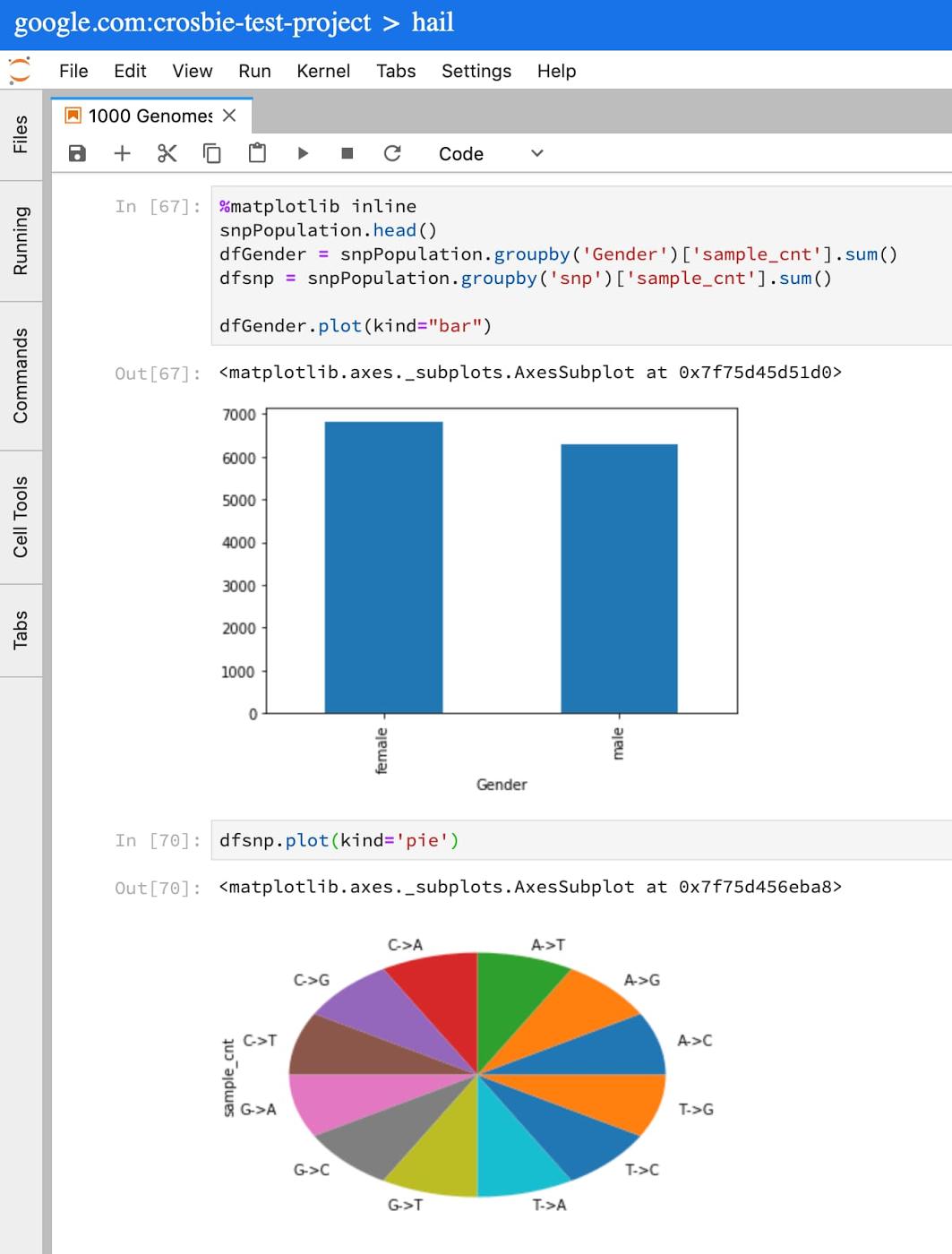5 genomics analysis.jpg